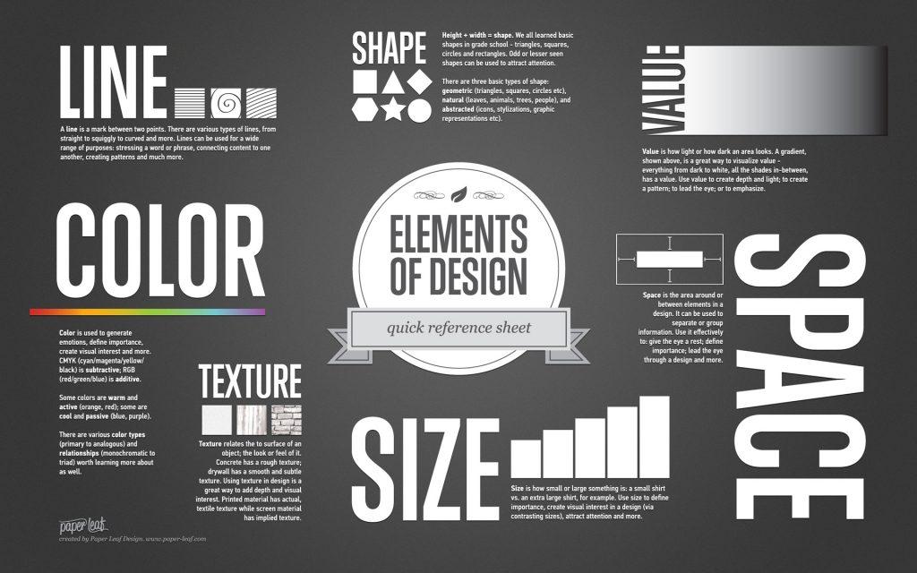 6 Elements of Design Composition - Notes on Design
