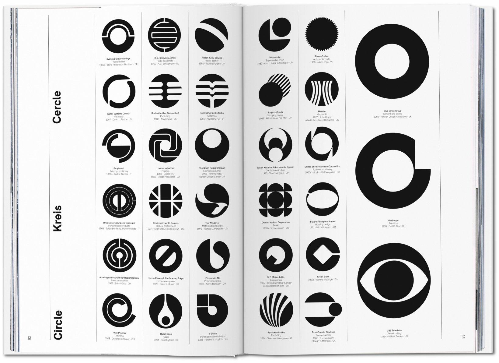 5 Things to Keep in Mind When Designing a Logo