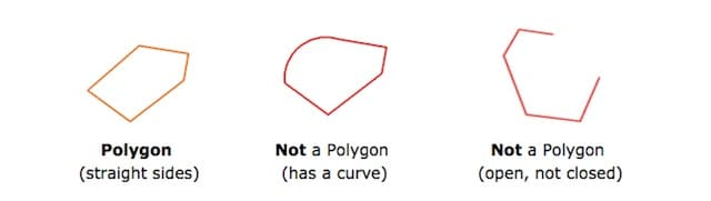 polygon-mathisfun