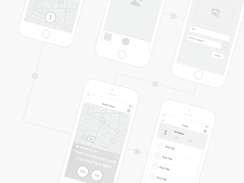 Free Responsive Website Wireframe Kits - Notes on Design | Sessions