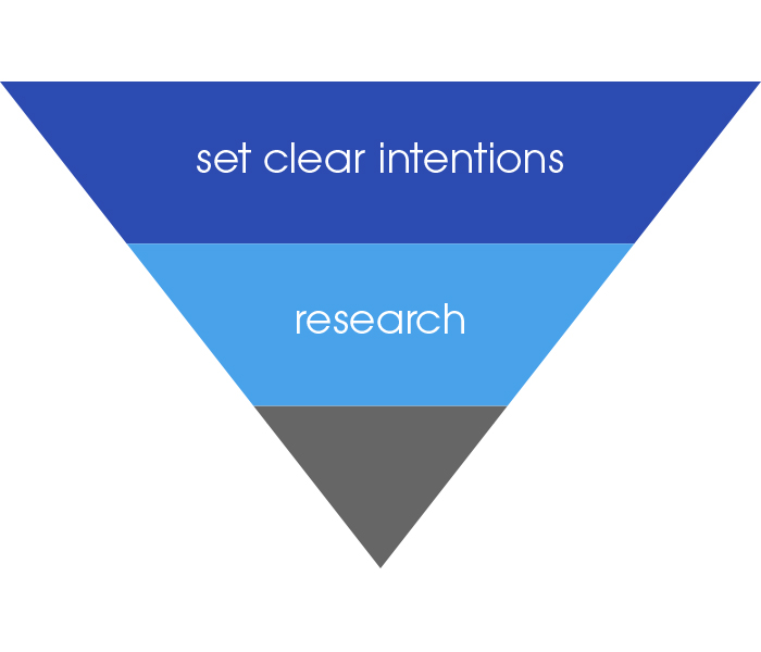 workflow 2 - set clear intentions