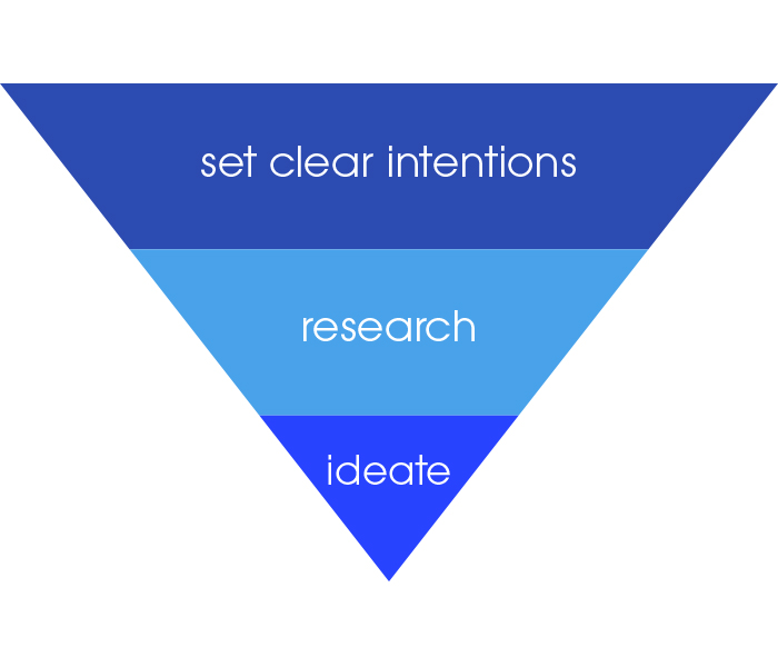 workflow 3 - set clear intentions